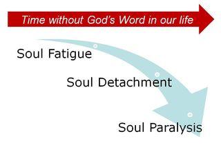 Soul fatigue illustration